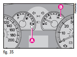 Engine coolant temperature gauge :: Instruments :: Getting to know on fiat wheels, fiat accessories, fiat turbo, fiat parts, fiat fuses,